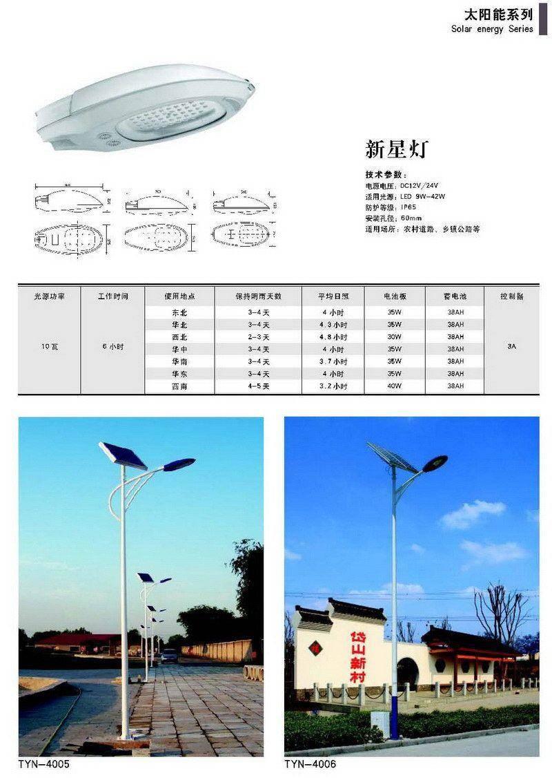 太阳能系列-125