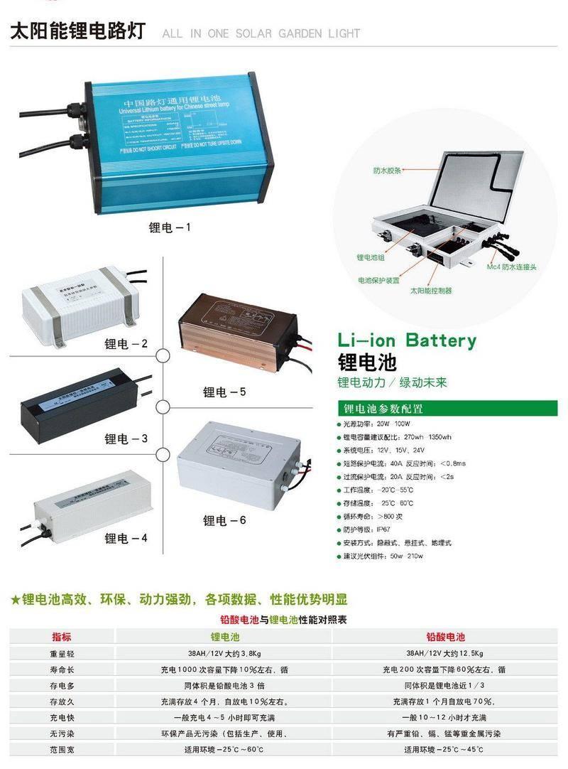 太阳能灯系列-10